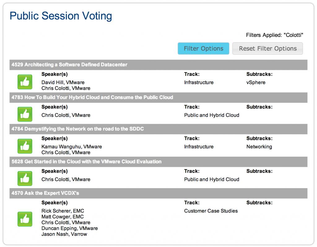 VMworld 2013 Voting