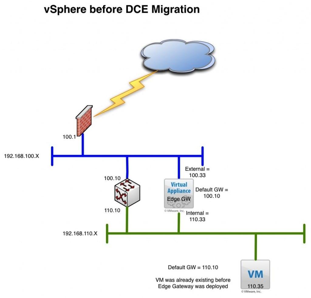 BeforeDCE Network