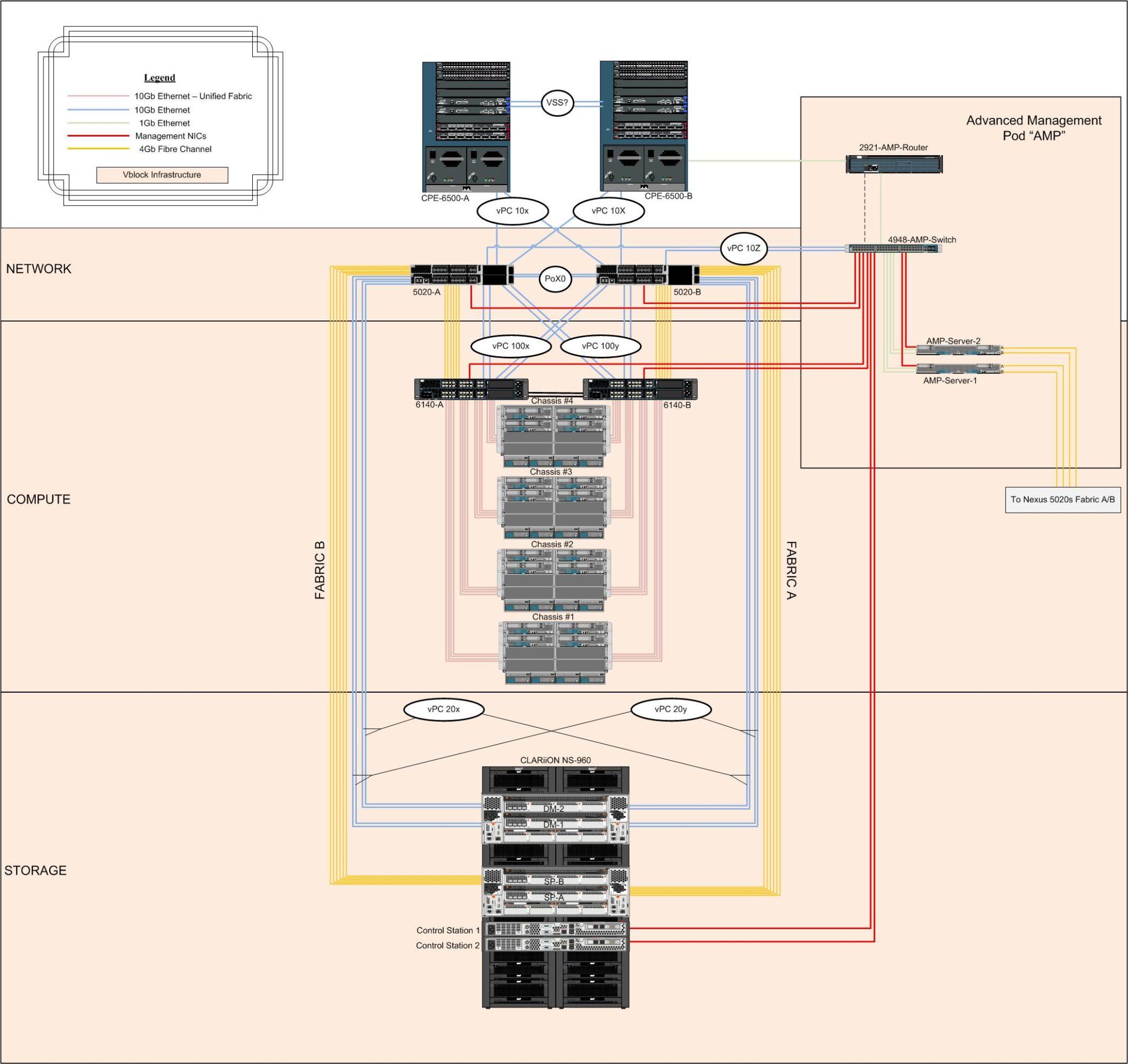 Vmware cluster diagram vmware free engine image for user for Vmware vsphere 6 architecture