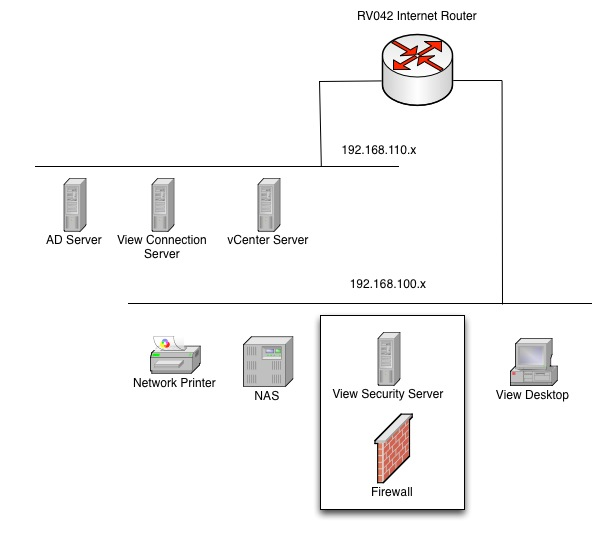 vShield App Firewall